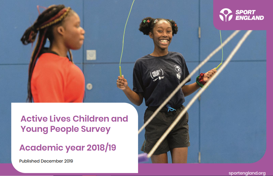 Active Lives Children & Adult Surveys